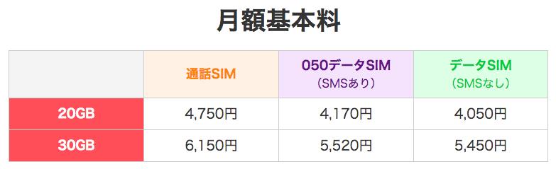 10GB・20GBの大容量プランという選択肢もあり?