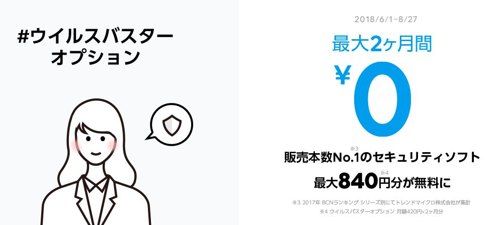 LINEモバイルのウィルスバスターオプション2ヶ月無料キャンペーンの詳細