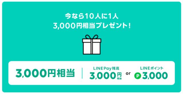 キャンペーン概要(特典②:更にボーナス3,000円相当のチャンス)