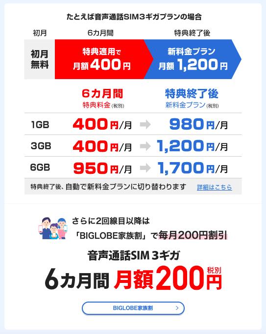 【特典②】音声通話SIMの新規申し込みで6ヶ月間 月額440円(税込)〜