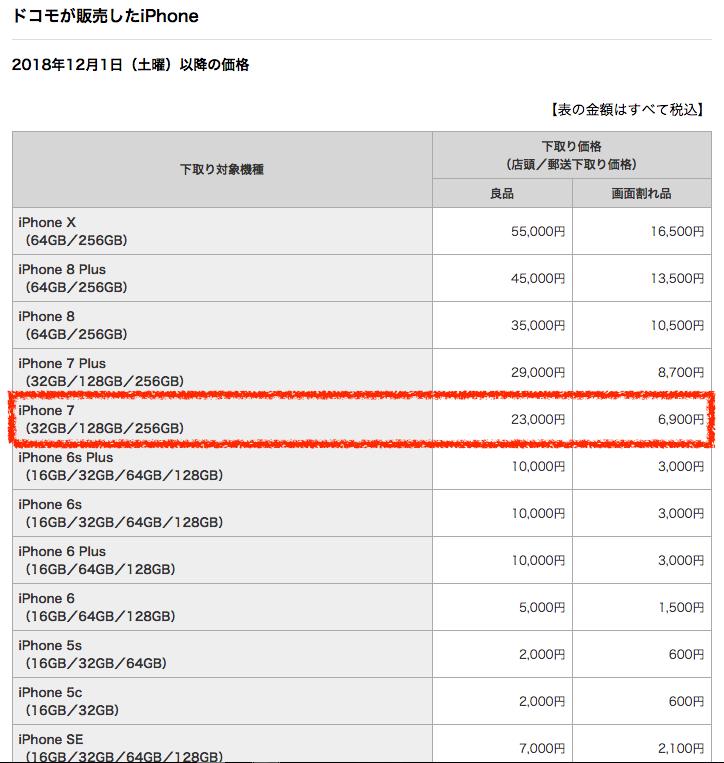 ドコモのiPhone7下取り価格