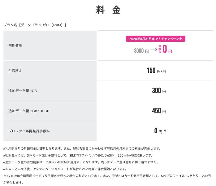 データプラン ゼロ(月額150円〜)