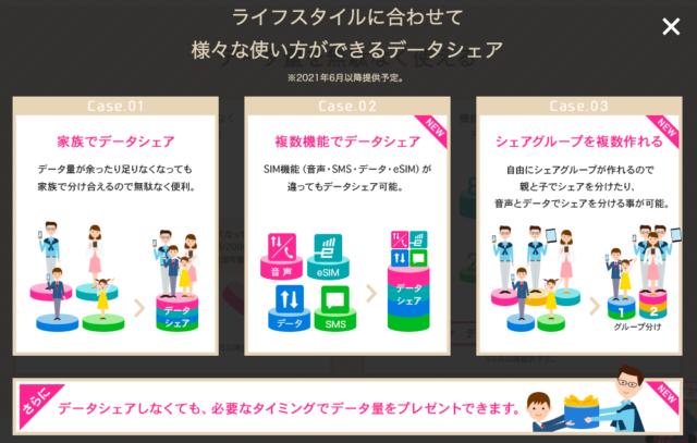 3. 家族・グループ間でデータシェア可能!データプレゼントも! (提供予定:2021年6月以降)