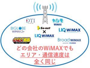 WiMAXプロバイダーを選ぶときに注意すべき3つのこと