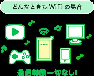 【どんなときもWiFiの特徴②】通信速度制限なし!3日間で10GBを超えてもサクサク高速通信✨