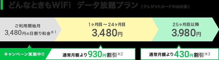 【どんなときもWiFiの特徴④】月額料金が3,480円!WiMAXより安い!